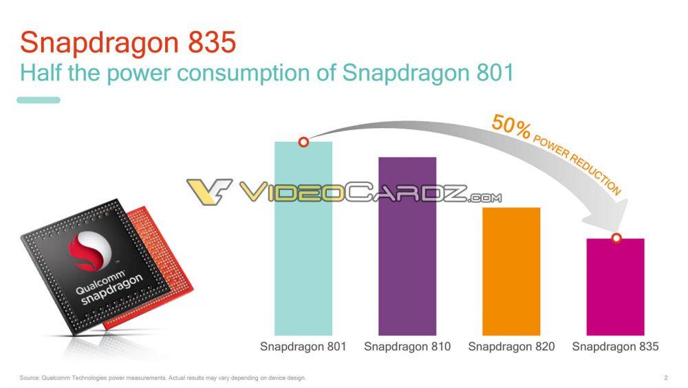 ASUS ZenFone con Snapdragon 835, la presentazione al CES 2017