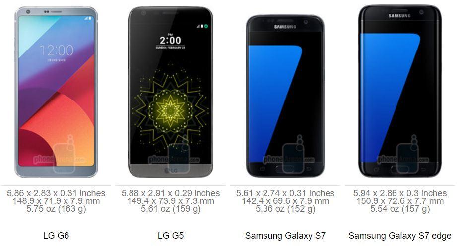 Dimensioni sfondi smartphone
