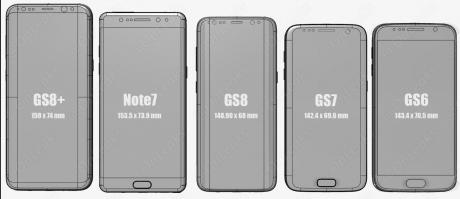 Galaxy s8 s7 s8 plus note 7 dimensioni