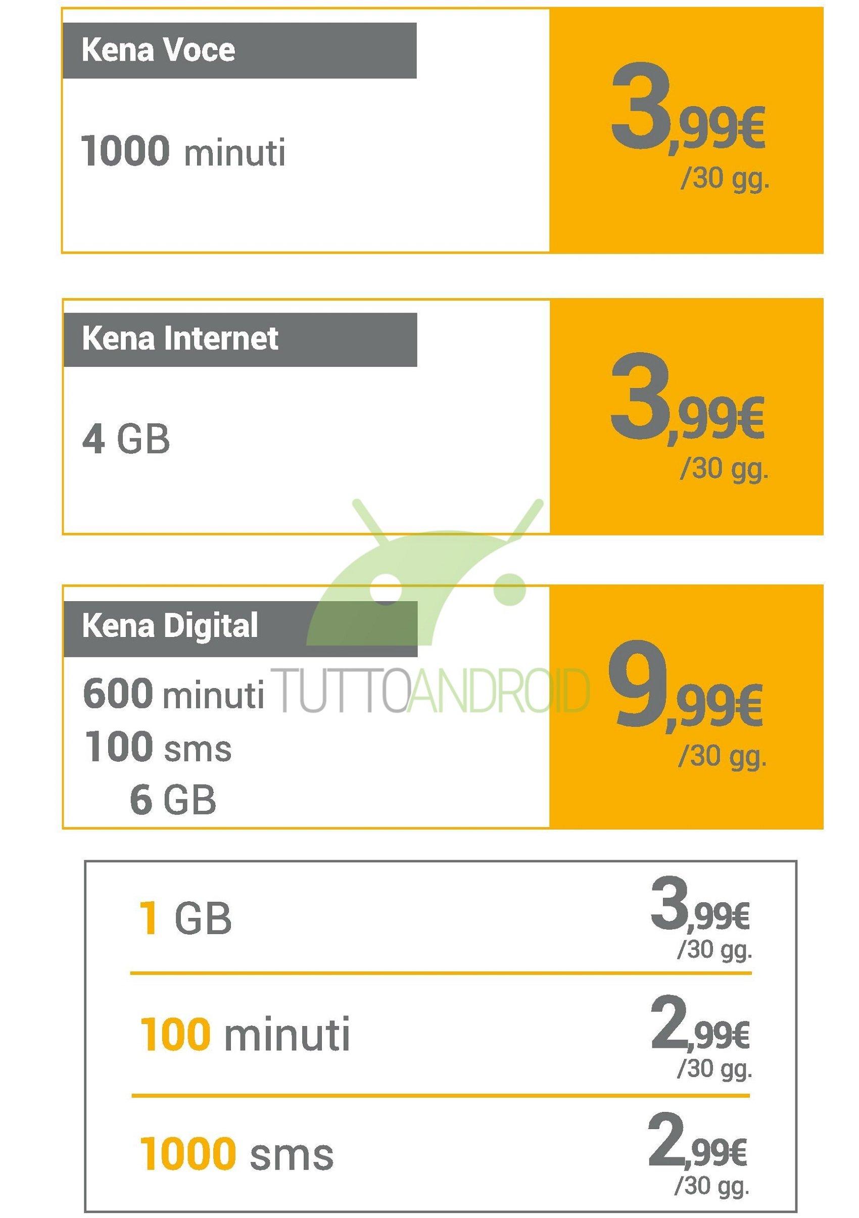 Kena Mobile è attivo da oggi: eccovi offerte, opzioni e costi ...