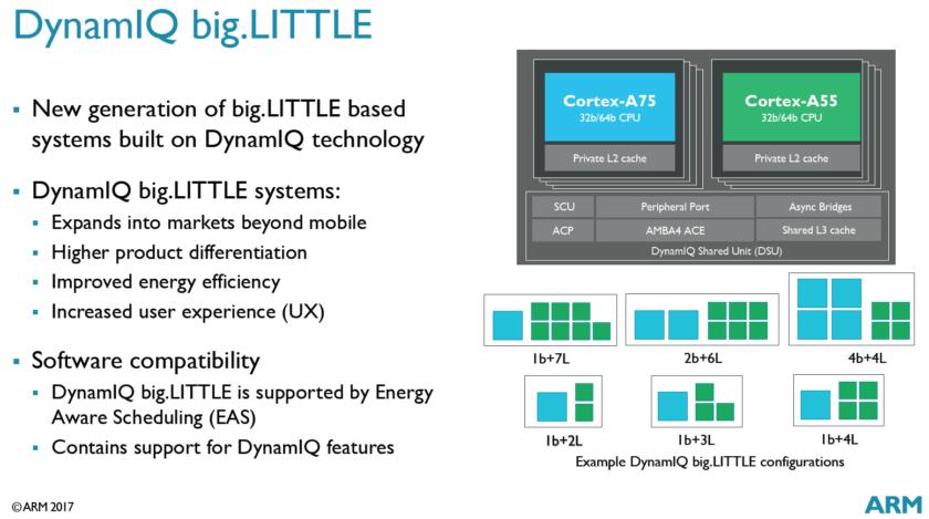 ARM presenta le nuove CPU Cortex-A55, Cortex-A75 e la GPU Mali-G72