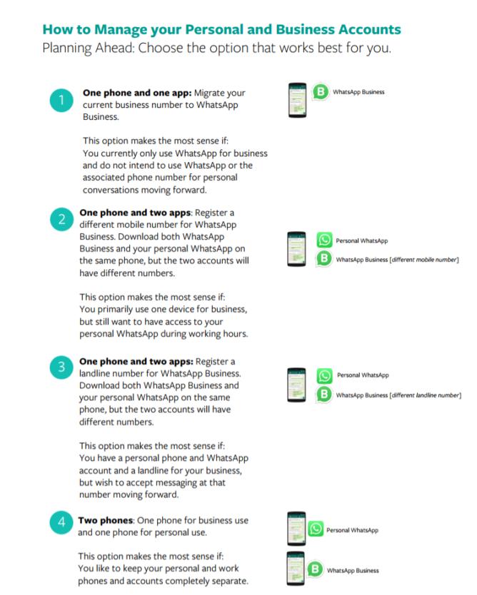 Diamo un primo sguardo a WhatsApp Business (download APK