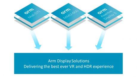 ARM Mali D71