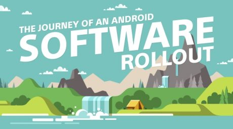 Sony infografica rollout software cop