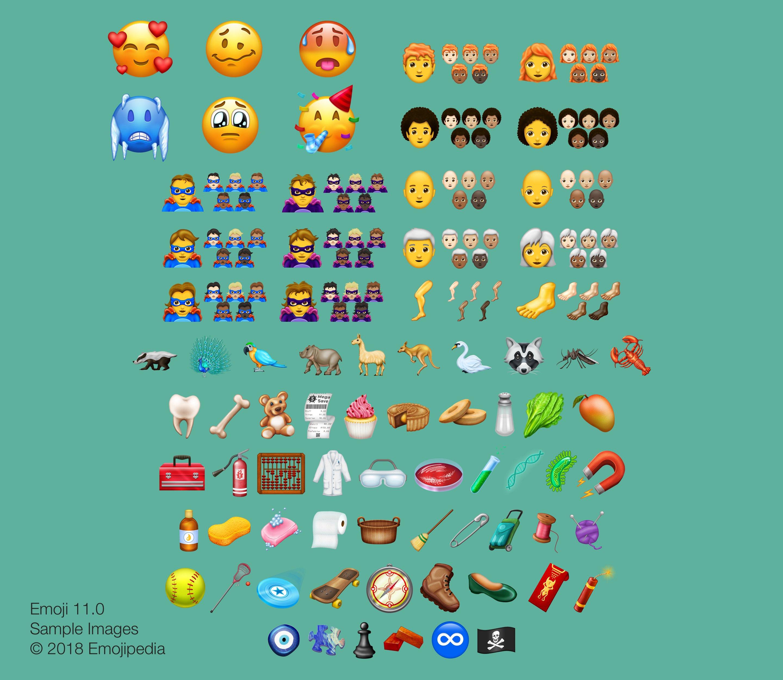 Emoji 11.0, Unicode annuncia l'uscita di nuove emoji