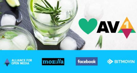 AV1 Alliance for Open Media
