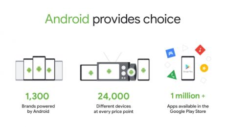 """""""Android ha creato più scelta"""", Google prepara il ricorso al"""