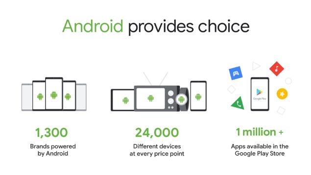 Multa record a Google per Android: 4,3 miliardi di euro