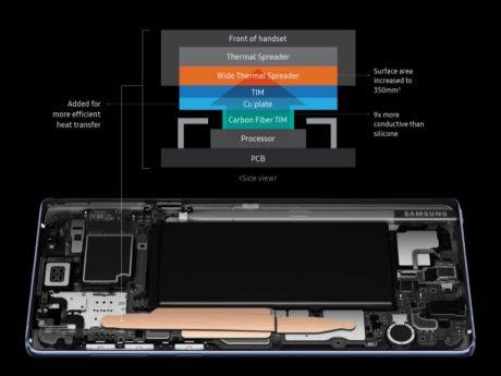Samsung Galaxy Note 9 sistema di raffreddamento