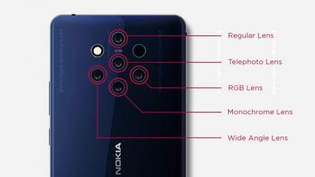 Nokia 9 fotocamera