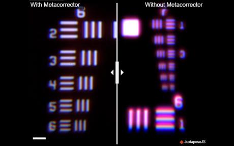 Metacorrector