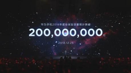 Huawei Shipments 2018