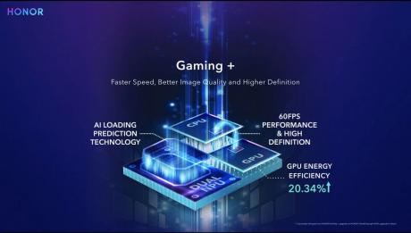 Gaming Plus