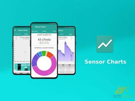 Sensor Charts registra i dati dei sensori dello smartphone e