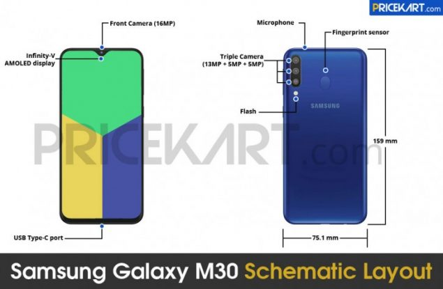Samsung Galaxy M30 layout