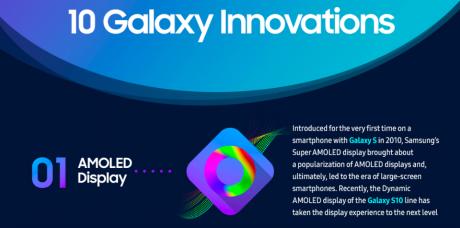 Samsung Galaxy innovazioni