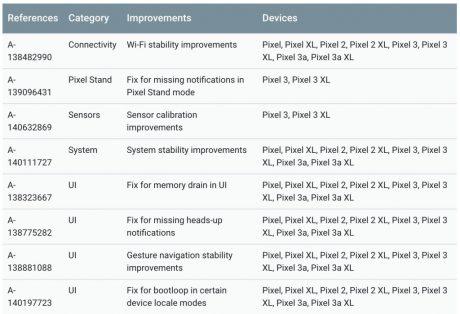 Aggiornamento sicurezza android ottobre