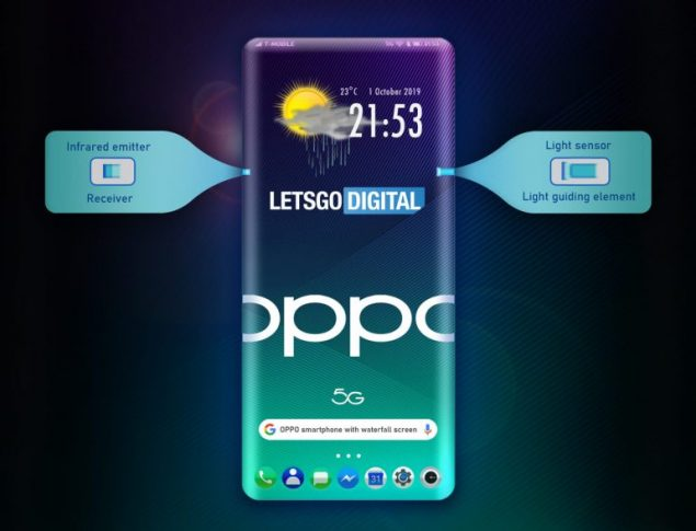 oppo smartphone display 3d rumor