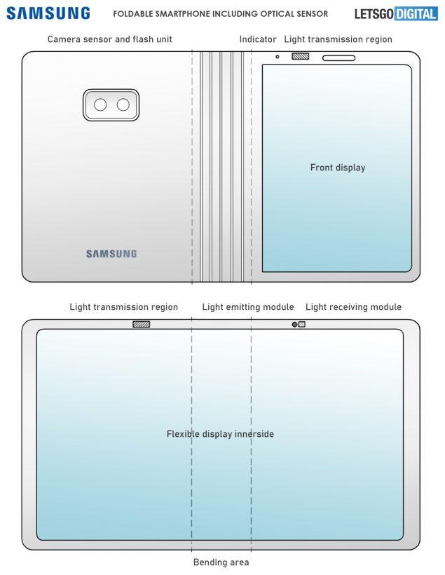 samsung galaxy fold 2 display fotocamera brevetto