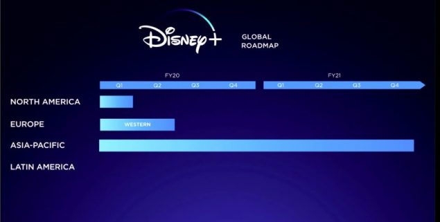 disney plus italia 31 marzo 2020 samsung smart tv
