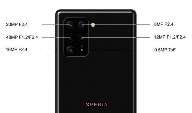 samsung galaxy s11 display cornici sony xperia smartphone rumor 2020