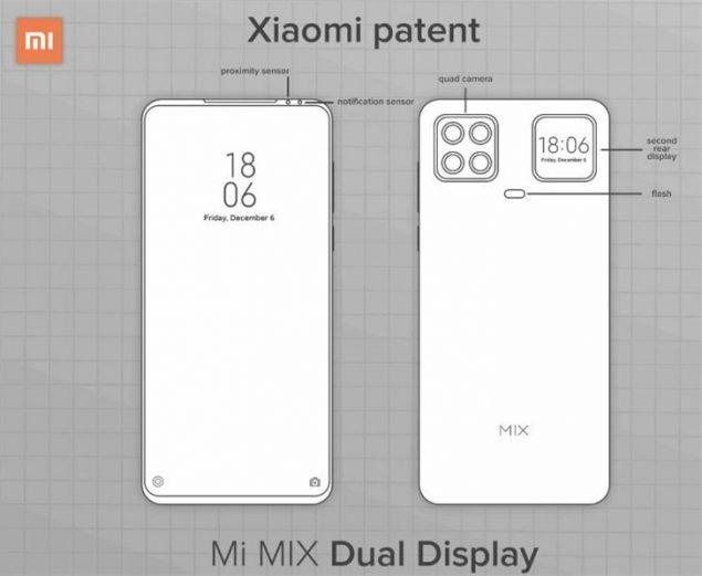 xiaomi doppio display brevetto smartphone