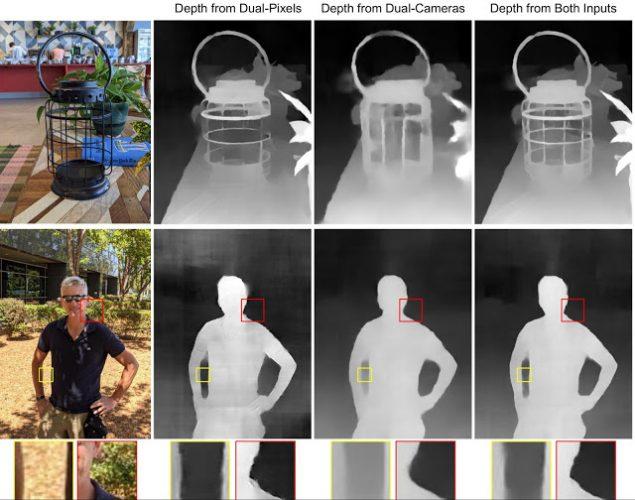 google pixel 4 xl modalità portrait come funziona