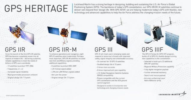 gps iii satelliti lancio