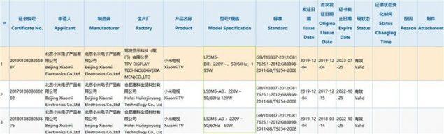 xiaomi smart tv 32 50 75 pollici certificazione 3c