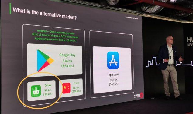 android play store guadagni sviluppatori inferiori ios