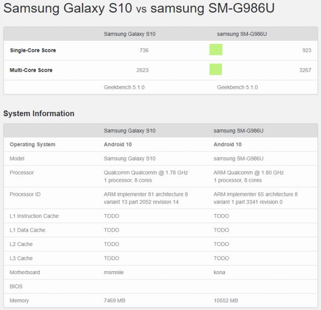 samsung galaxy s20+ s10 benchmark confronto