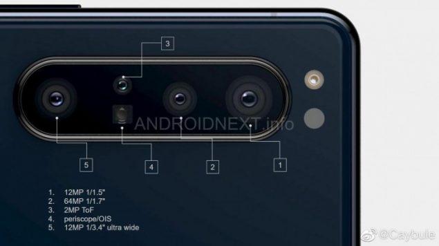 sony flagship fotocamera specifiche 2020