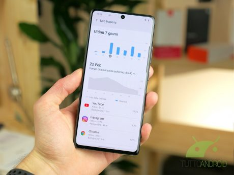 Samsung Galaxy S10 Lite batteria