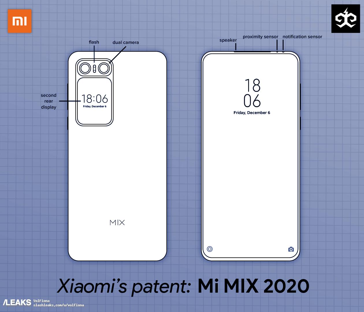 bozza Xiaomi MI MIX 2020