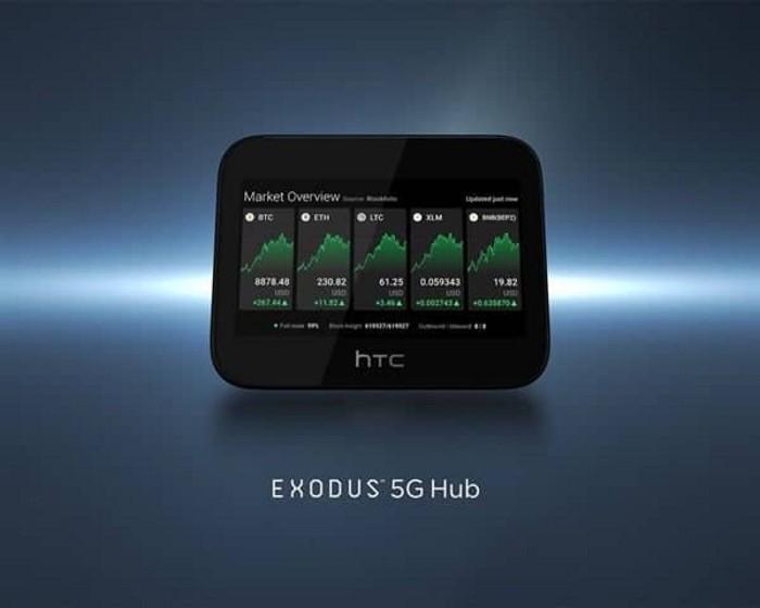 HTC Exodus 5G Hub