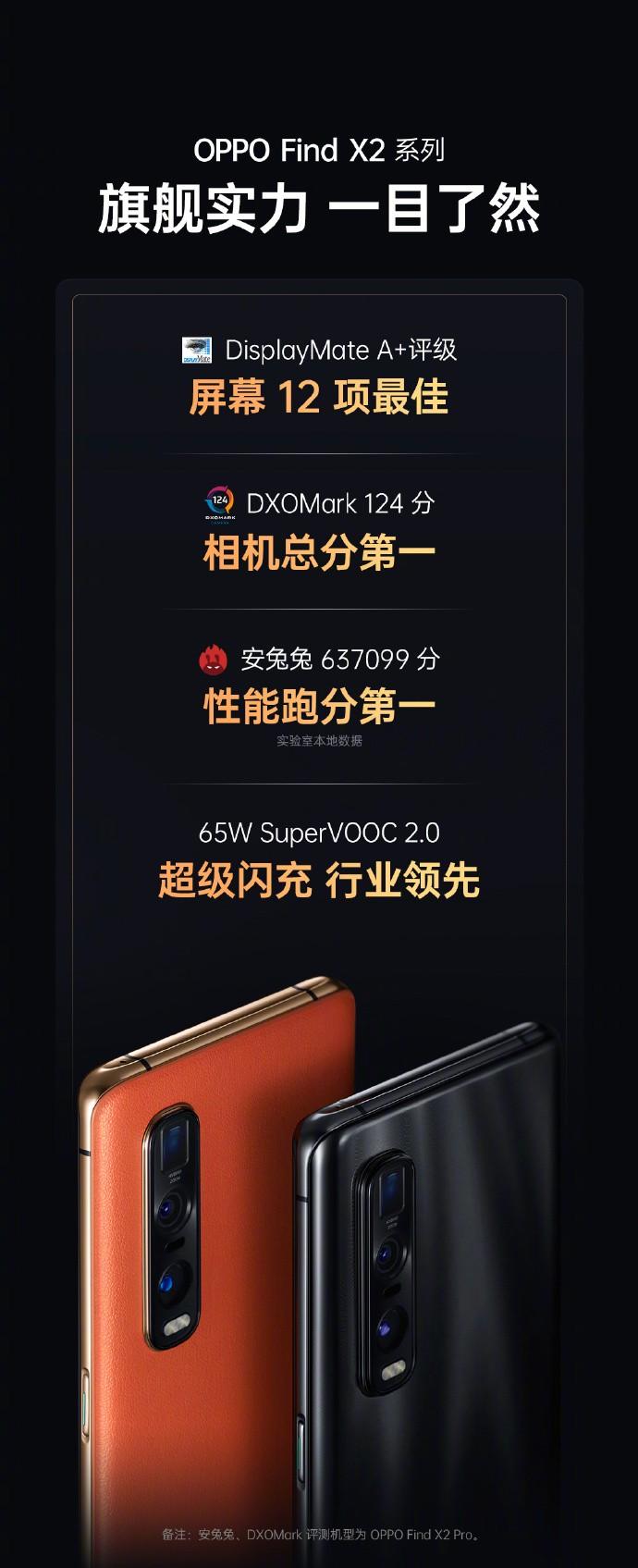 OPPO Find X2 Pro AnTuTu, DisplayMate e DxOMark