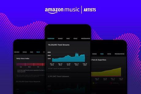 Amazon music artists 2020