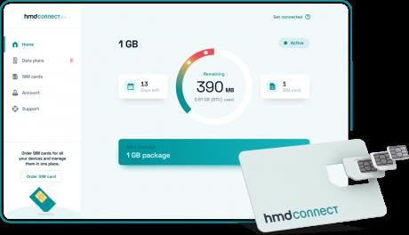 hmd connect sim dati