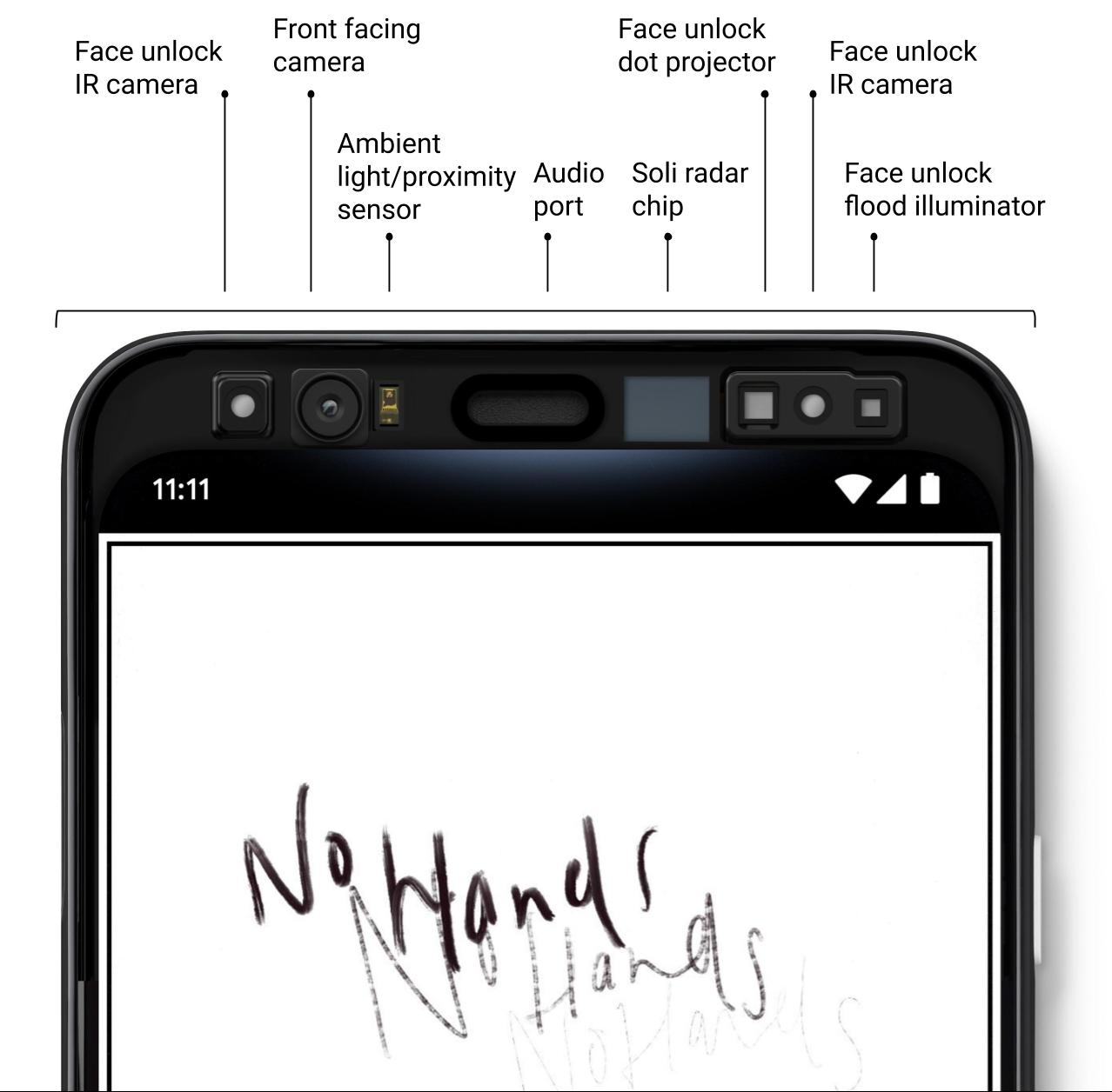 Motion Sense - chip Soli Google Pixel 4