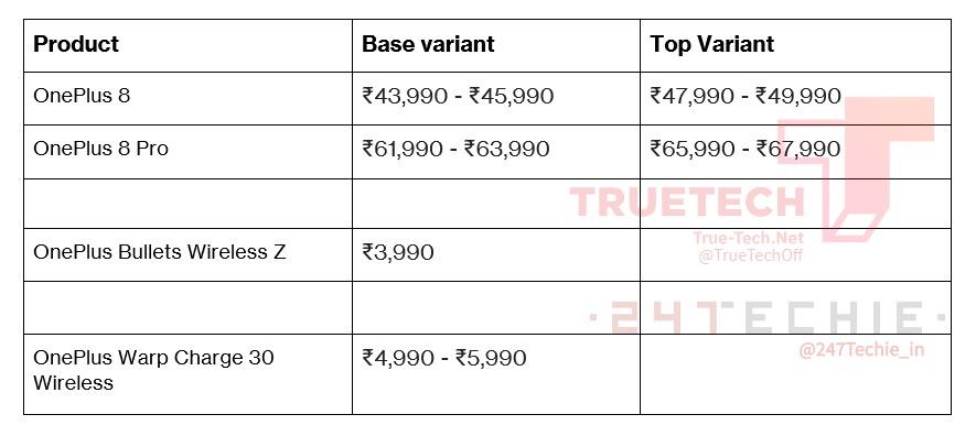 prezzi OnePlus 8, 8 Pro accessori
