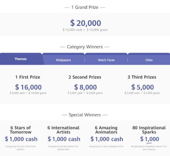 Huawei Theme contest