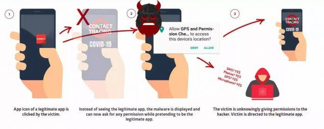 Strandhogg 2.0 android bug malware