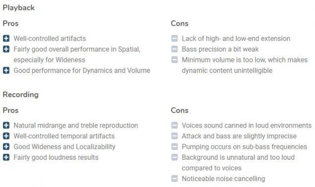 oneplus 8 pro audio dxomark