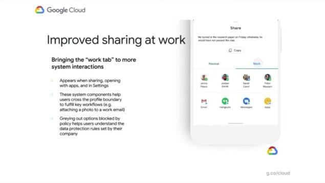 android 11 tab lavoro personale condivisione novità
