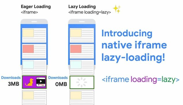google chrome lazy load iframes sviluppo
