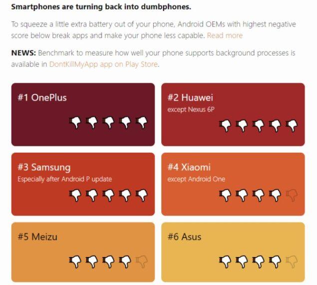 smartphone android gestione consumi