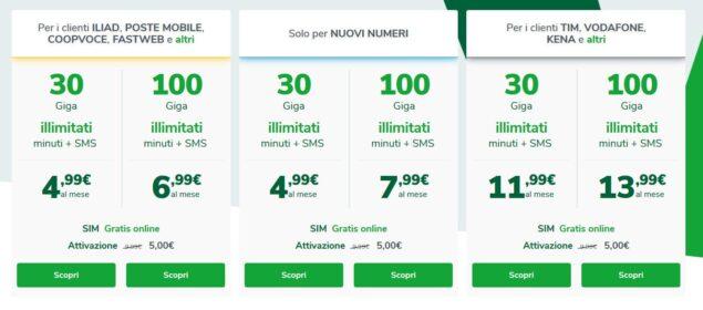 very mobile offerte clienti iliad novità luglio 2020