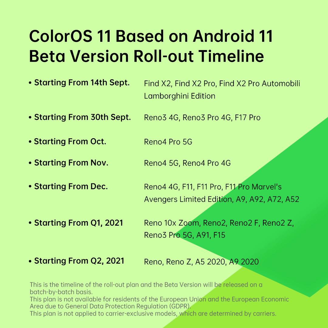 roadmap ColorOS 11 beta