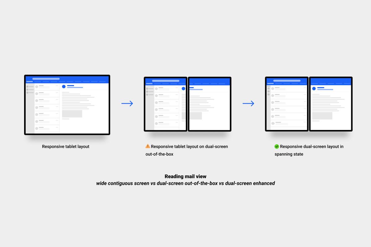 Microsoft API Web
