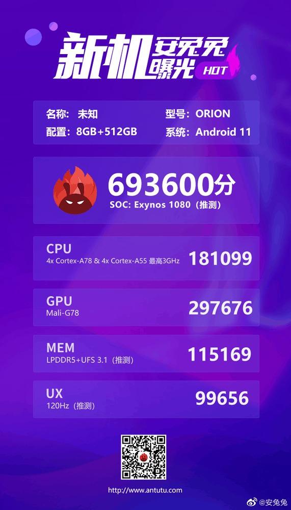 qualcomm snapdragon 875 exynos 1080 benchmark bionic a13 antutu